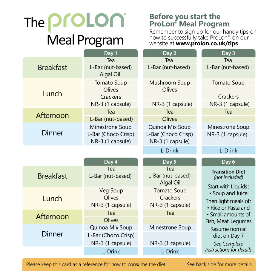 How Much Does It Cost >> Prolon Fast Mimicking Diet - Box Contents Calories/Macros