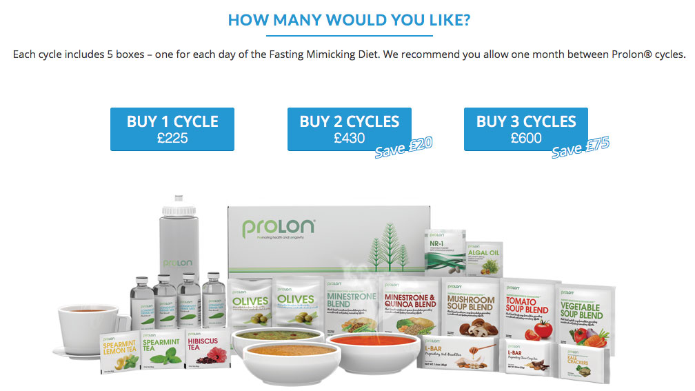 Prolon Diet Cost - How much does the Fast Mimicking Diet