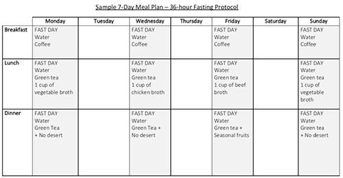photo relating to 24 Day Challenge Printable Guide identified as Being overweight Code Evening meal Method - Printable PDF