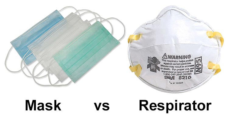 n95 respirator mask same day